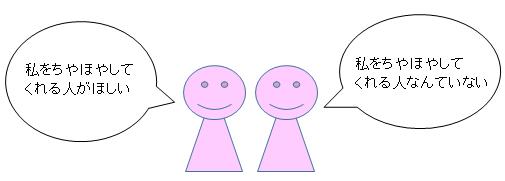 自己評価が低い女性